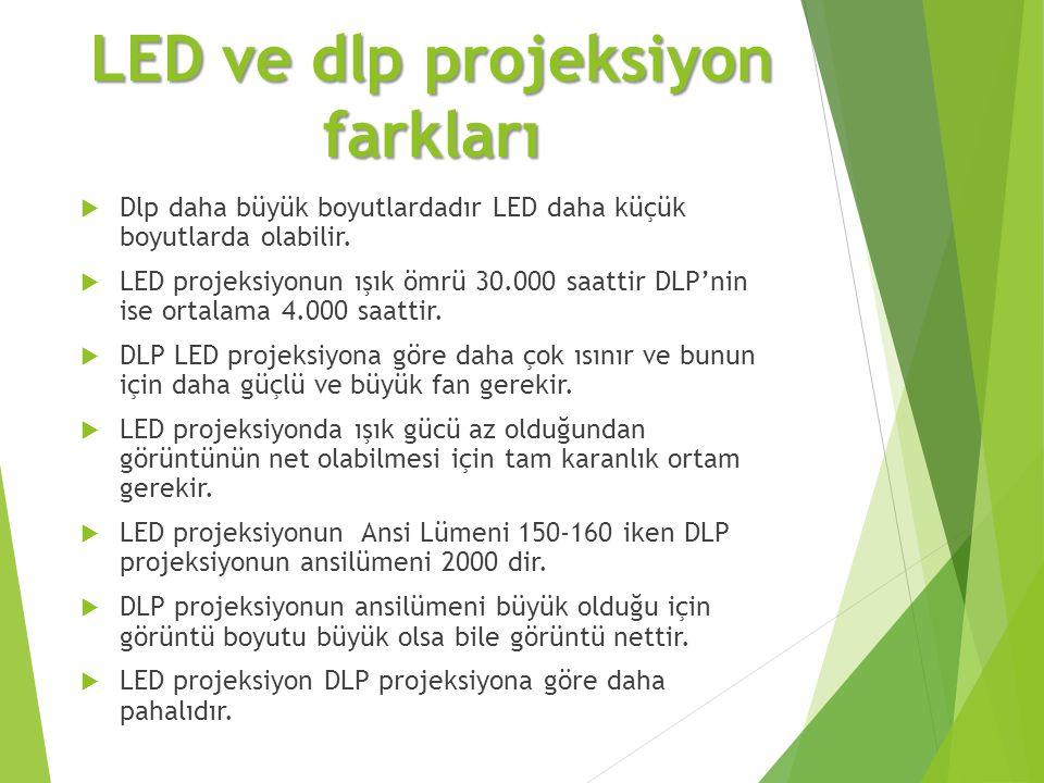 LED ve dlp projeksiyon farkları  Dlp daha büyük boyutlardadır LED daha küçük boyutlarda olabilir.  LED projeksiyonun ışık ömrü 30.000 saattir DLP'ni