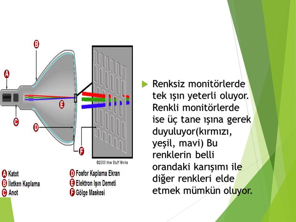  Renksiz monitörlerde tek ışın yeterli oluyor. Renkli monitörlerde ise üç tane ışına gerek duyuluyor(kırmızı, yeşil, mavi) Bu renklerin belli orandak