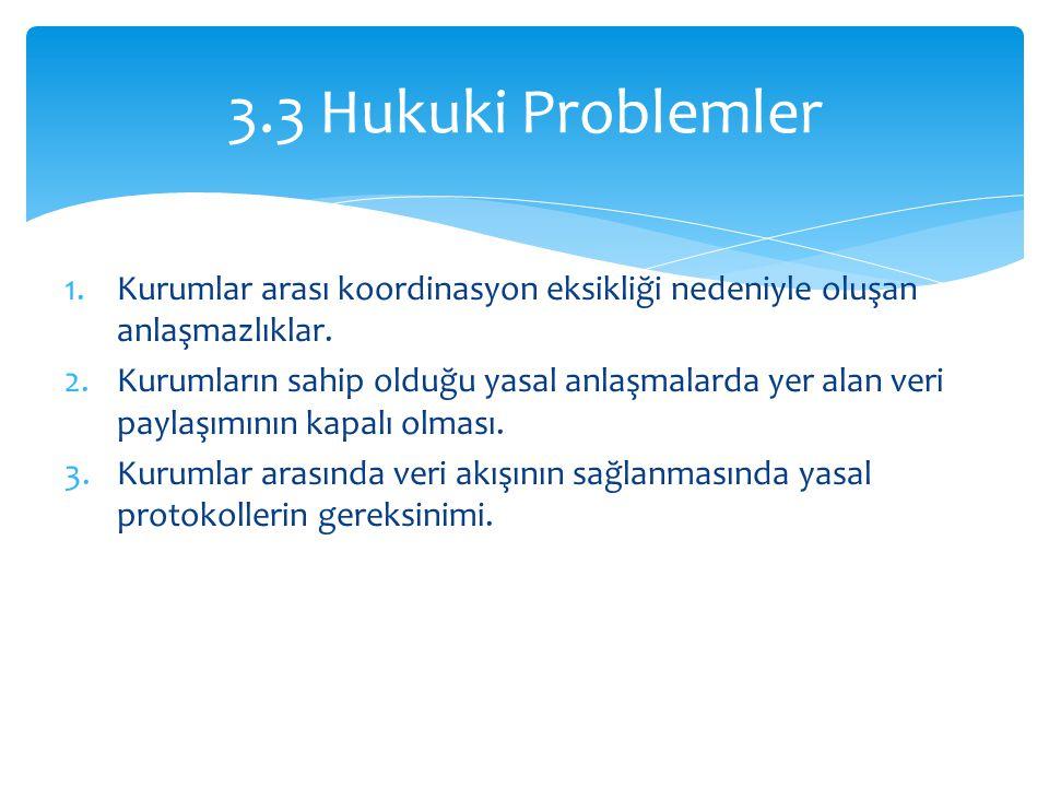 1.Kurumlar arası koordinasyon eksikliği nedeniyle oluşan anlaşmazlıklar.