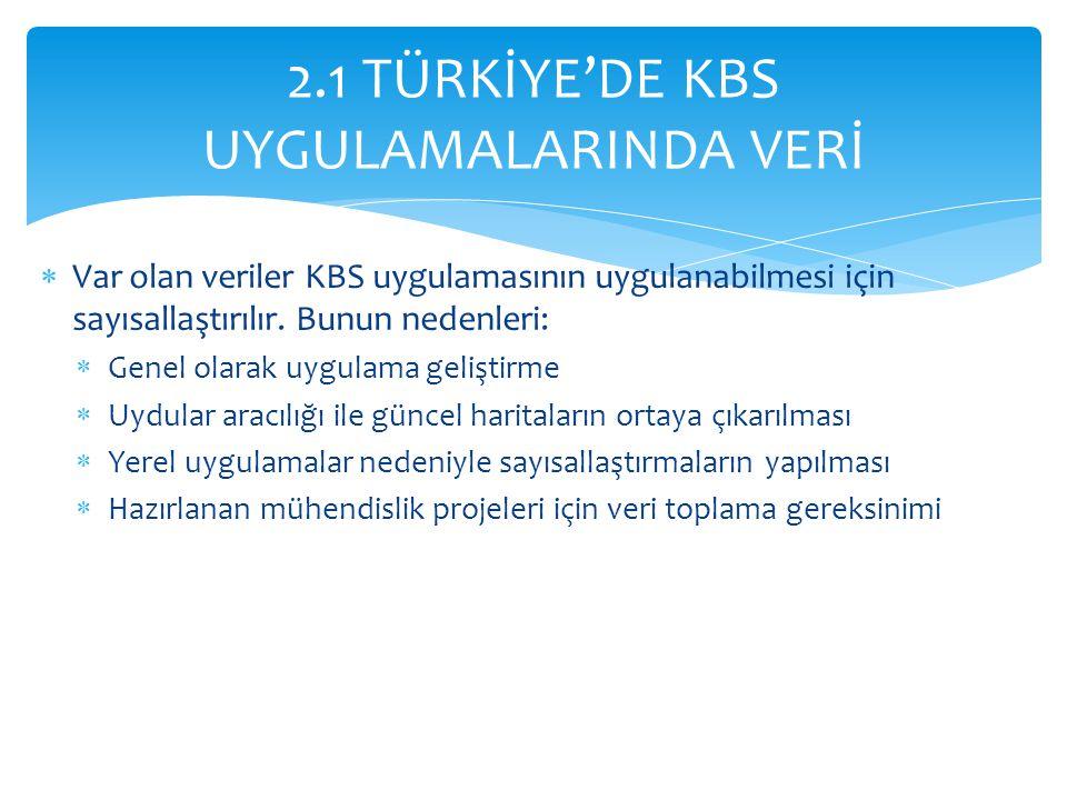 Var olan veriler KBS uygulamasının uygulanabilmesi için sayısallaştırılır.