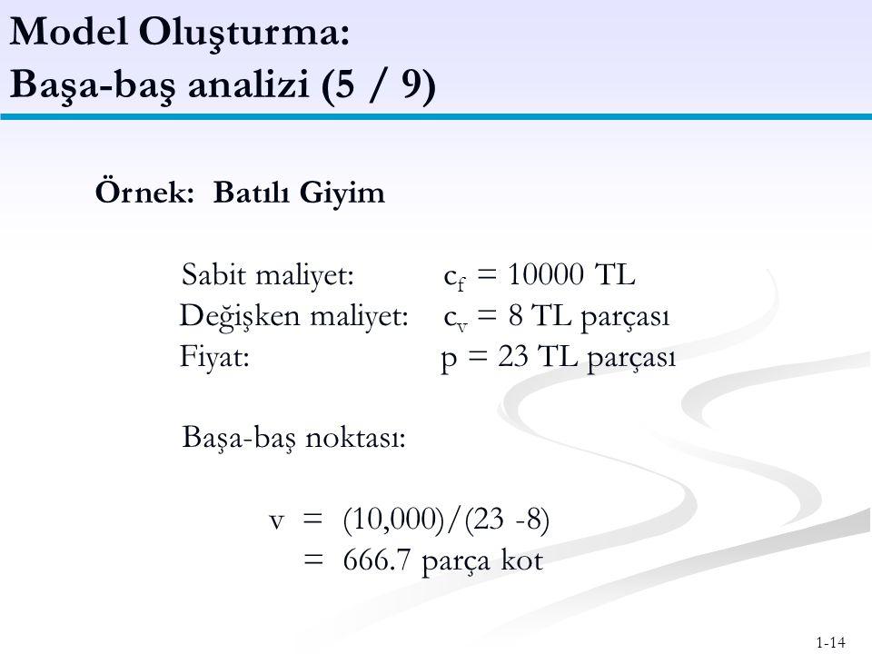1-14 Model Oluşturma: Başa-baş analizi (5 / 9) Örnek: Batılı Giyim Sabit maliyet: c f = 10000 TL Değişken maliyet:c v = 8 TL parçası Fiyat: p = 23 TL parçası Başa-baş noktası: v = (10,000)/(23 -8) = 666.7 parça kot