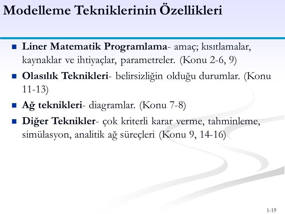 1-19 Liner Matematik Programlama- amaç; kısıtlamalar, kaynaklar ve ihtiyaçlar, parametreler.