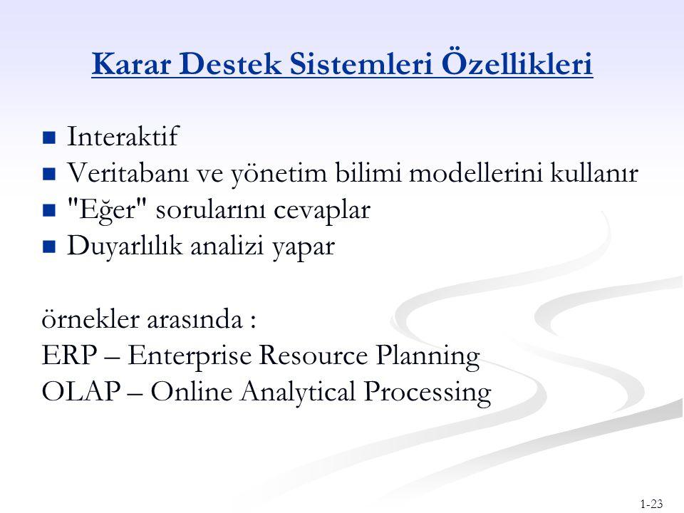 1-23 Karar Destek Sistemleri Özellikleri Interaktif Veritabanı ve yönetim bilimi modellerini kullanır Eğer sorularını cevaplar Duyarlılık analizi yapar örnekler arasında : ERP – Enterprise Resource Planning OLAP – Online Analytical Processing