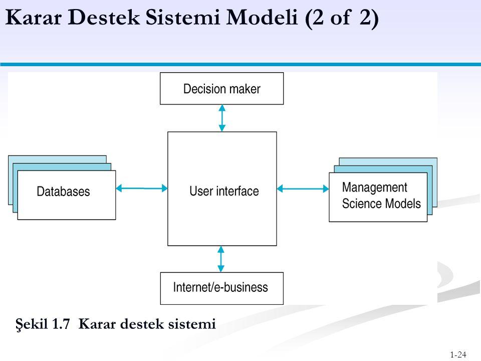 1-24 Şekil 1.7 Karar destek sistemi Karar Destek Sistemi Modeli (2 of 2)