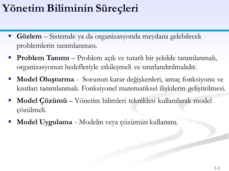 1-5 Yönetim Biliminin Süreçleri  Gözlem – Sistemde ya da organizasyonda meydana gelebilecek problemlerin tanımlanması.