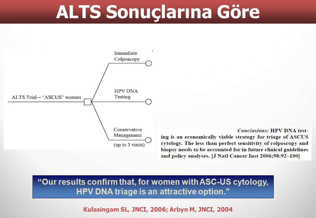 "Kulasingam SL, JNCI, 2006; Arbyn M, JNCI, 2004 ""Our results confirm that, for women with ASC-US cytology, HPV DNA triage is an attractive option."" ""Ou"