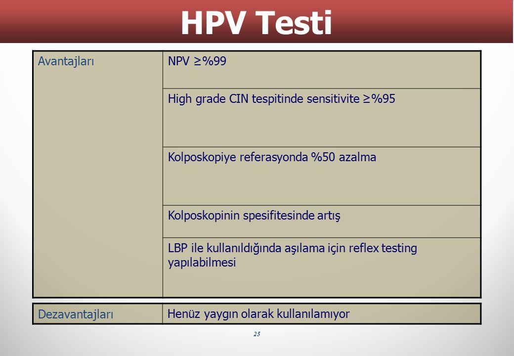 25 AvantajlarıNPV ≥%99 High grade CIN tespitinde sensitivite ≥%95 Kolposkopiye referasyonda %50 azalma Kolposkopinin spesifitesinde artış LBP ile kull