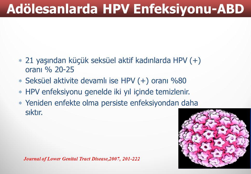 Adölesanlarda HPV Enfeksiyonu-ABD  21 yaşından küçük seksüel aktif kadınlarda HPV (+) oranı % 20-25  Seksüel aktivite devamlı ise HPV (+) oranı %80