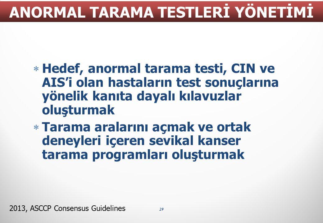  Hedef, anormal tarama testi, CIN ve AIS'i olan hastaların test sonuçlarına yönelik kanıta dayalı kılavuzlar oluşturmak  Tarama aralarını açmak ve o