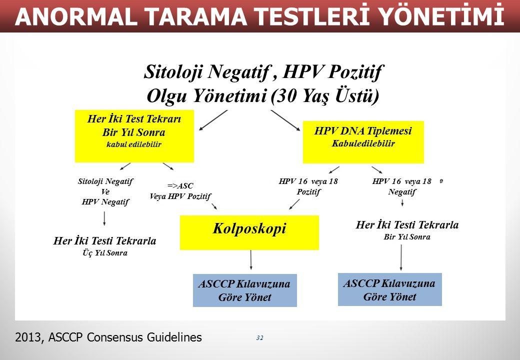 32 ANORMAL TARAMA TESTLERİ YÖNETİMİ 2013, ASCCP Consensus Guidelines Her İki Test Tekrarı Bir Yıl Sonra kabul edilebilir HPV DNA Tiplemesi Kabuledileb
