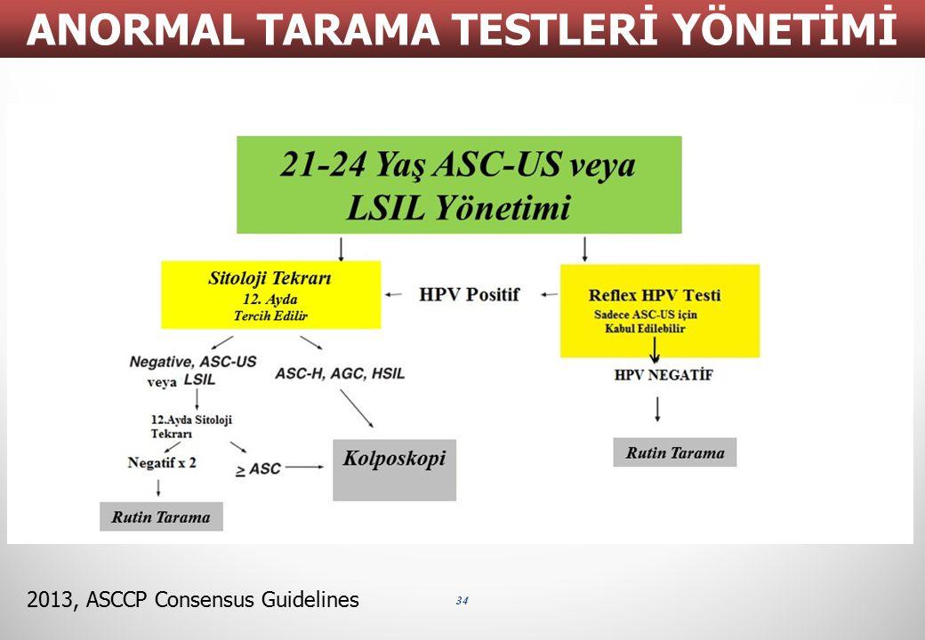 34 ANORMAL TARAMA TESTLERİ YÖNETİMİ 2013, ASCCP Consensus Guidelines Rutin Tarama Kolposkopi Rutin Tarama 21-24 Yaş ASC-US veya LSIL Yönetimi Sitoloji