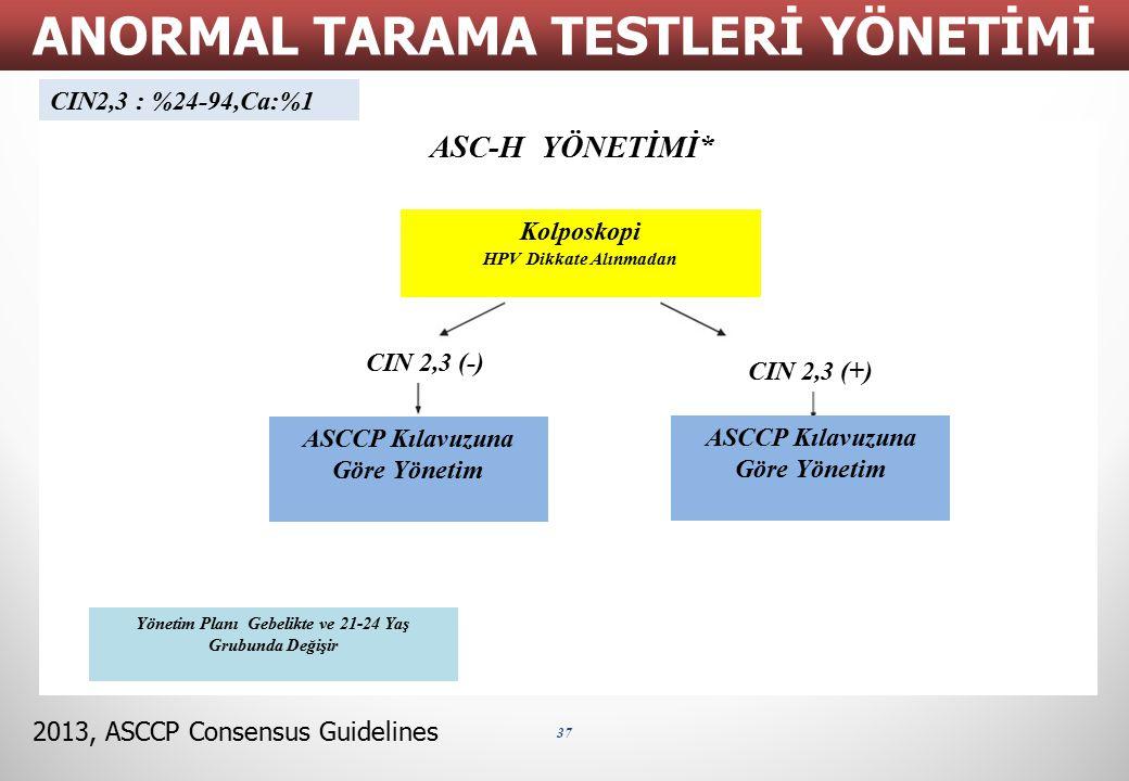 37 ANORMAL TARAMA TESTLERİ YÖNETİMİ 2013, ASCCP Consensus Guidelines ASC-H YÖNETİMİ* Kolposkopi HPV Dikkate Alınmadan CIN 2,3 (-) CIN 2,3 (+) ASCCP Kı