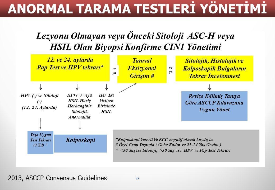 43 ANORMAL TARAMA TESTLERİ YÖNETİMİ 2013, ASCCP Consensus Guidelines Lezyonu Olmayan veya Önceki Sitoloji ASC-H veya HSIL Olan Biyopsi Konfirme CIN1 Y