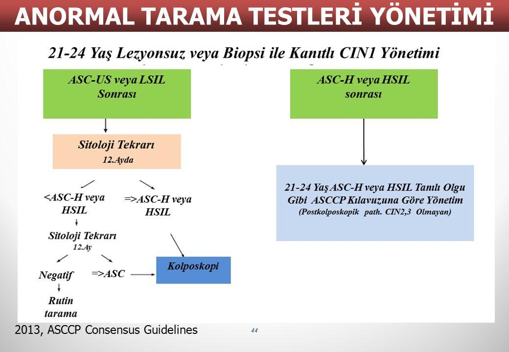 44 ANORMAL TARAMA TESTLERİ YÖNETİMİ 2013, ASCCP Consensus Guidelines ASC-US veya LSIL Sonrası ASC-H veya HSIL sonrası Sitoloji Tekrarı 12.Ayda Kolposk