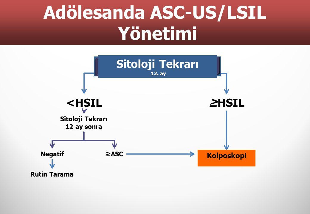 Negatif Rutin Tarama ≥ASC ≥HSIL<HSIL Sitoloji Tekrarı 12 ay sonra Sitoloji Tekrarı 12. ay Adölesanda ASC-US/LSIL Yönetimi Kolposkopi