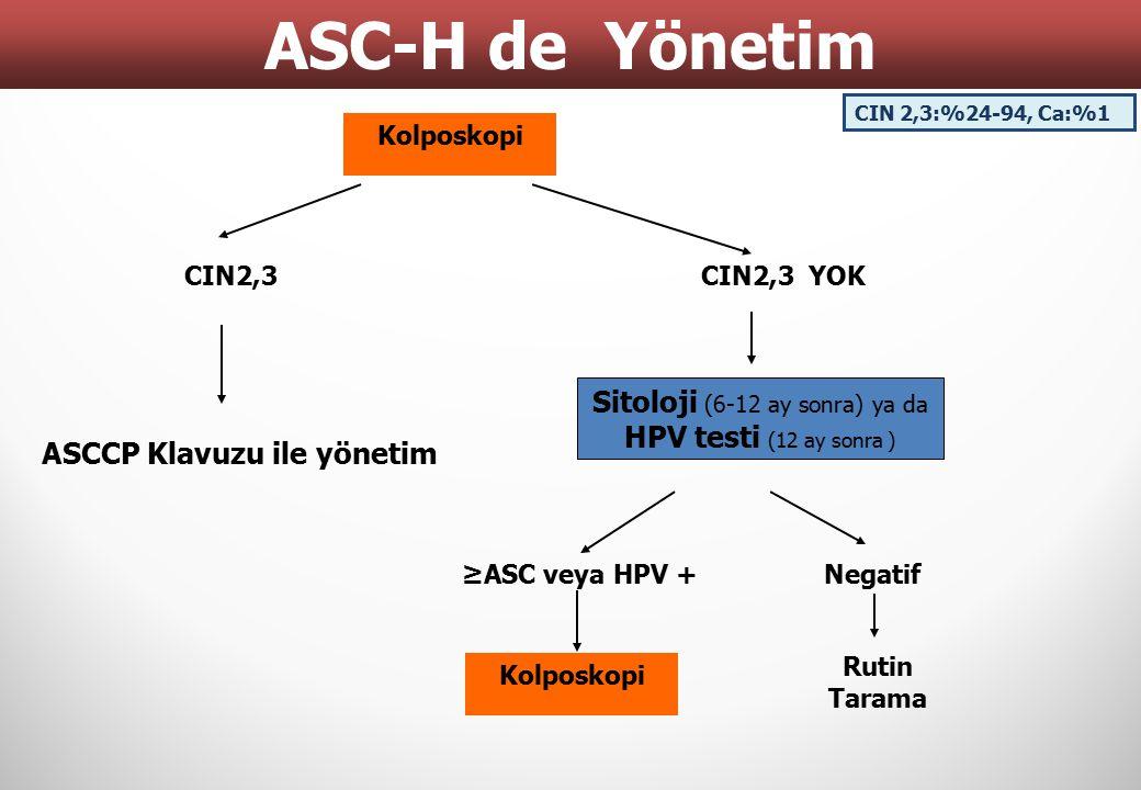 CIN2,3 CIN2,3 YOK ASCCP Klavuzu ile yönetim Sitoloji (6-12 ay sonra) ya da HPV testi (12 ay sonra ) ≥ASC veya HPV +Negatif Rutin Tarama ASC-H de Yönet