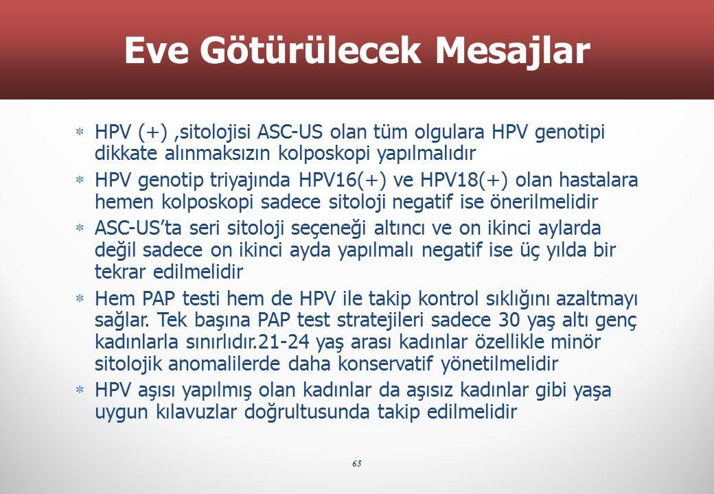 65 Eve Götürülecek Mesajlar  HPV (+),sitolojisi ASC-US olan tüm olgulara HPV genotipi dikkate alınmaksızın kolposkopi yapılmalıdır  HPV genotip triy