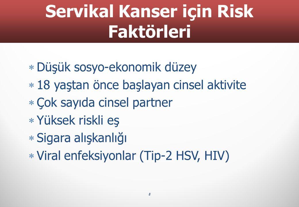  Düşük sosyo-ekonomik düzey  18 yaştan önce başlayan cinsel aktivite  Çok sayıda cinsel partner  Yüksek riskli eş  Sigara alışkanlığı  Viral enf