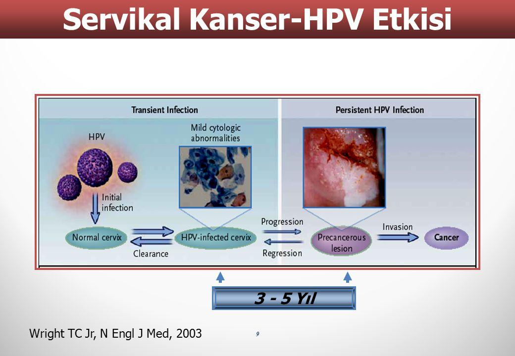 9 3 - 5 Yıl Wright TC Jr, N Engl J Med, 2003 Servikal Kanser-HPV Etkisi