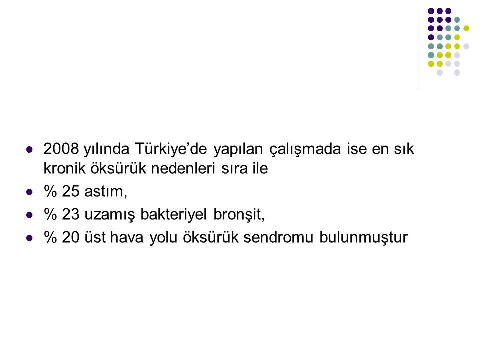 2008 yılında Türkiye'de yapılan çalışmada ise en sık kronik öksürük nedenleri sıra ile % 25 astım, % 23 uzamış bakteriyel bronşit, % 20 üst hava yolu