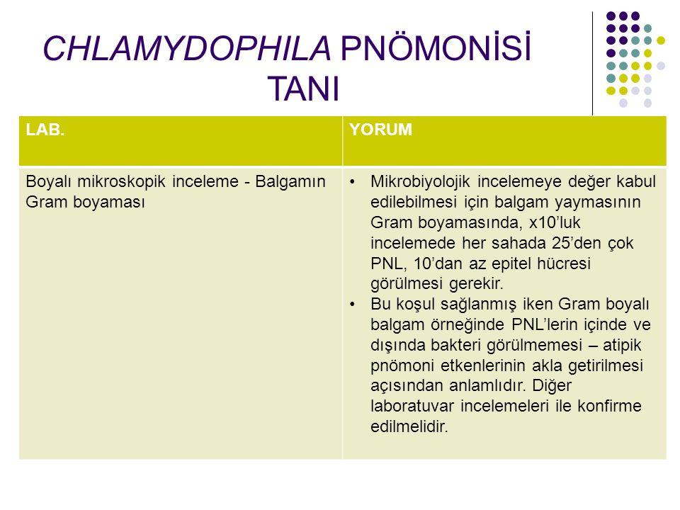 TANI LAB.YORUM Boyalı mikroskopik inceleme - Balgamın Gram boyaması Mikrobiyolojik incelemeye değer kabul edilebilmesi için balgam yaymasının Gram boy