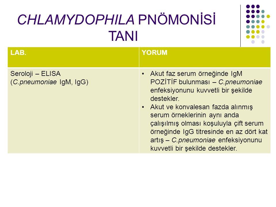 CHLAMYDOPHILA PNÖMONİSİ TANI LAB.YORUM Seroloji – ELISA (C.pneumoniae IgM, IgG) Akut faz serum örneğinde IgM POZİTİF bulunması – C.pneumoniae enfeksiy