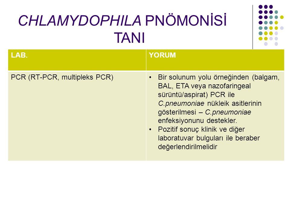 CHLAMYDOPHILA PNÖMONİSİ TANI LAB.YORUM PCR (RT-PCR, multipleks PCR)Bir solunum yolu örneğinden (balgam, BAL, ETA veya nazofaringeal sürüntü/aspirat) P