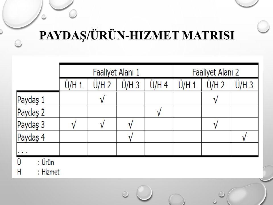 PAYDAŞ/ÜRÜN-HIZMET MATRISI
