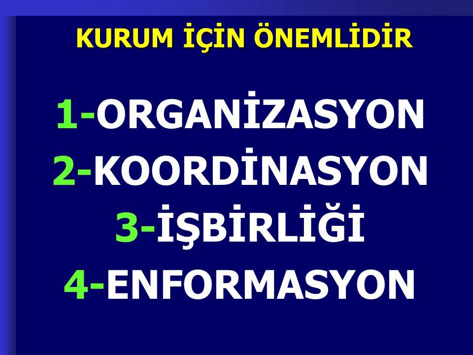 KURUM İÇİN ÖNEMLİDİR 1-ORGANİZASYON 2-KOORDİNASYON 3-İŞBİRLİĞİ 4-ENFORMASYON