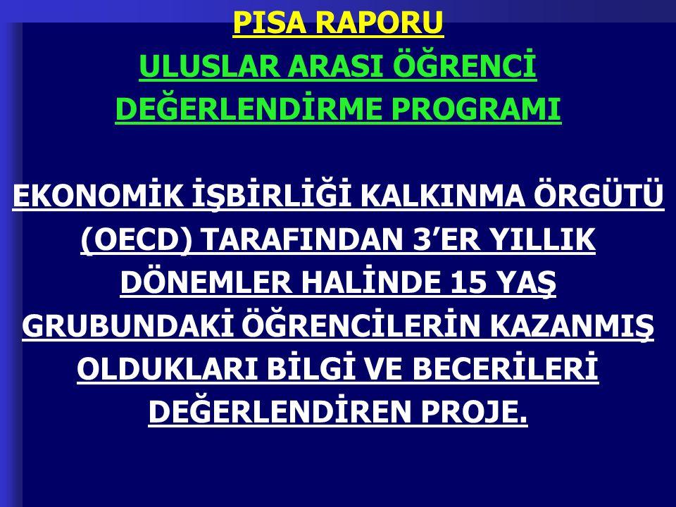 PISA RAPORU ULUSLAR ARASI ÖĞRENCİ DEĞERLENDİRME PROGRAMI EKONOMİK İŞBİRLİĞİ KALKINMA ÖRGÜTÜ (OECD) TARAFINDAN 3'ER YILLIK DÖNEMLER HALİNDE 15 YAŞ GRUB