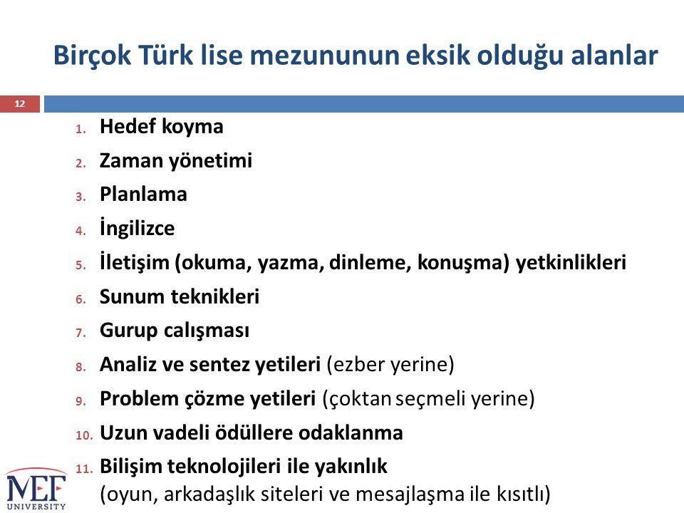 Birçok Türk lise mezununun eksik olduğu alanlar 1. Hedef koyma 2. Zaman yönetimi 3. Planlama 4. İngilizce 5. İletişim (okuma, yazma, dinleme, konuşma)
