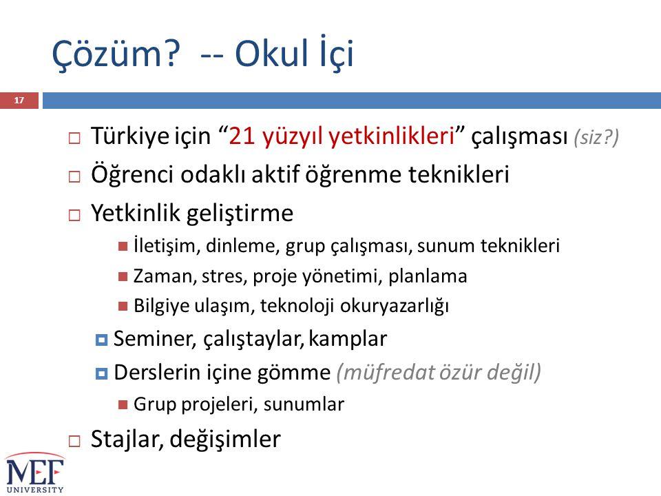"""Çözüm? -- Okul İçi  Türkiye için """"21 yüzyıl yetkinlikleri"""" çalışması (siz?)  Öğrenci odaklı aktif öğrenme teknikleri  Yetkinlik geliştirme İletişim"""
