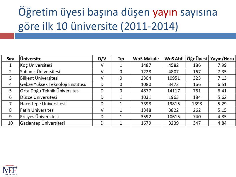 Öğretim üyesi başına düşen yayın sayısına göre ilk 10 üniversite (2011-2014)