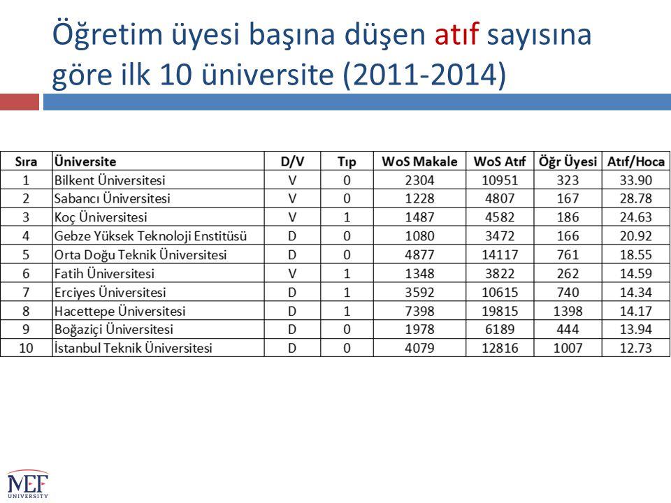 Öğretim üyesi başına düşen atıf sayısına göre ilk 10 üniversite (2011-2014)
