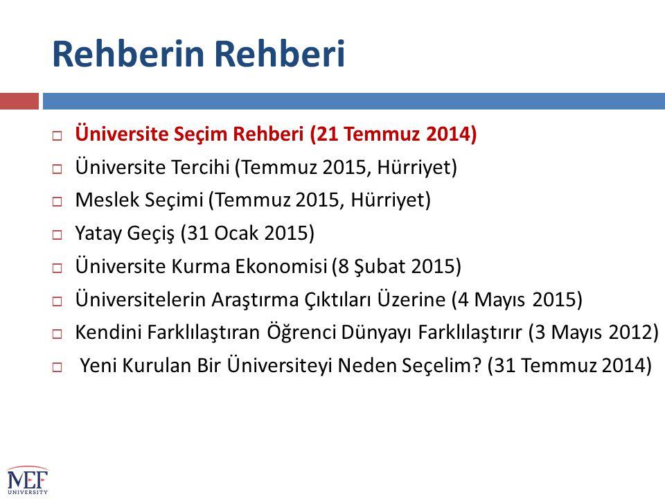 Rehberin Rehberi  Üniversite Seçim Rehberi (21 Temmuz 2014)  Üniversite Tercihi (Temmuz 2015, Hürriyet)  Meslek Seçimi (Temmuz 2015, Hürriyet)  Ya
