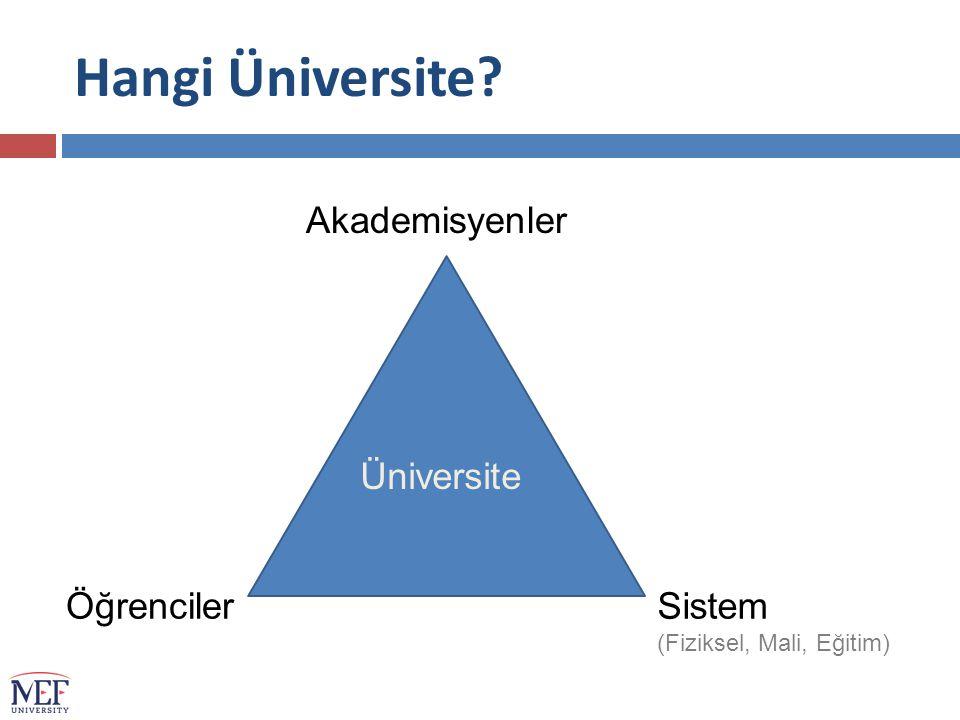 Hangi Üniversite? Akademisyenler ÖğrencilerSistem (Fiziksel, Mali, Eğitim) Üniversite