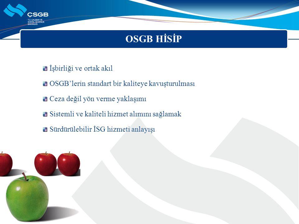 OSGB HİSİP İşbirliği ve ortak akıl OSGB'lerin standart bir kaliteye kavuşturulması Ceza değil yön verme yaklaşımı Sistemli ve kaliteli hizmet alımını