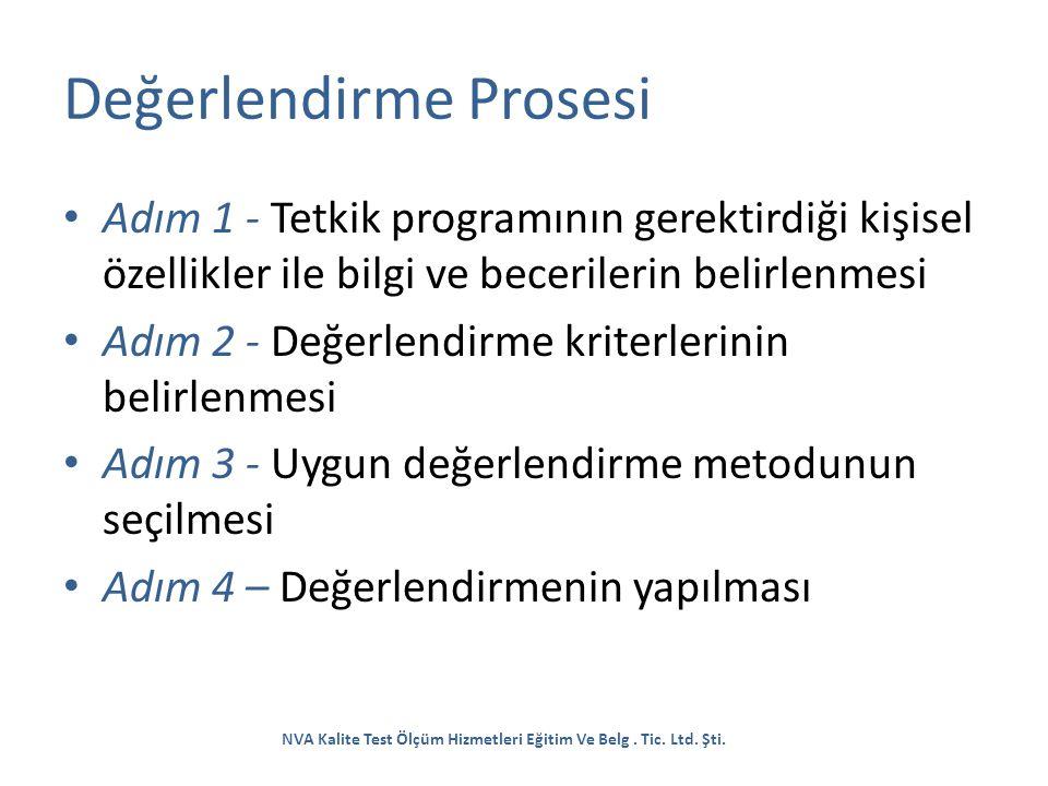 Değerlendirme Prosesi Adım 1 - Tetkik programının gerektirdiği kişisel özellikler ile bilgi ve becerilerin belirlenmesi Adım 2 - Değerlendirme kriterl