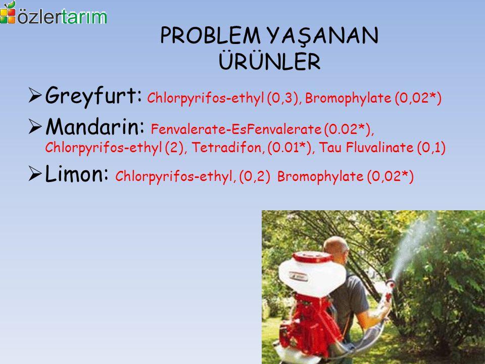 PROBLEM YAŞANAN ÜRÜNLER  Greyfurt: Chlorpyrifos-ethyl (0,3), Bromophylate (0,02*)  Mandarin: Fenvalerate-EsFenvalerate (0.02*), Chlorpyrifos-ethyl (