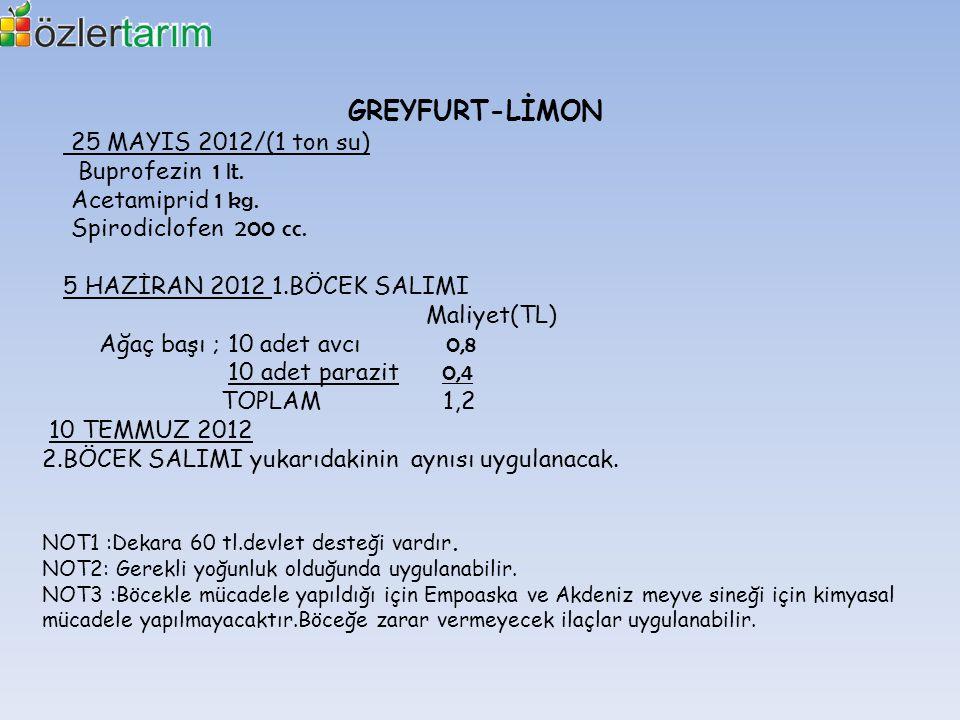 GREYFURT-LİMON 25 MAYIS 2012/(1 ton su) Buprofezin 1 lt. Acetamiprid 1 kg. Spirodiclofen 200 cc. 5 HAZİRAN 2012 1.BÖCEK SALIMI Maliyet(TL) Ağaç başı ;