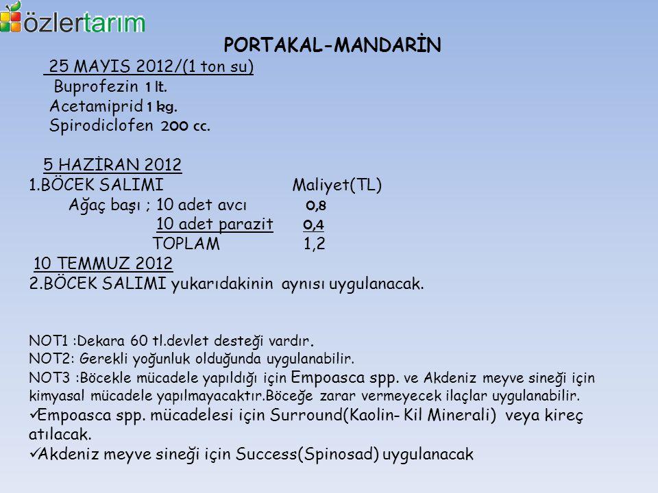 PORTAKAL-MANDARİN 25 MAYIS 2012/(1 ton su) Buprofezin 1 lt. Acetamiprid 1 kg. Spirodiclofen 200 cc. 5 HAZİRAN 2012 1.BÖCEK SALIMIMaliyet(TL) Ağaç başı