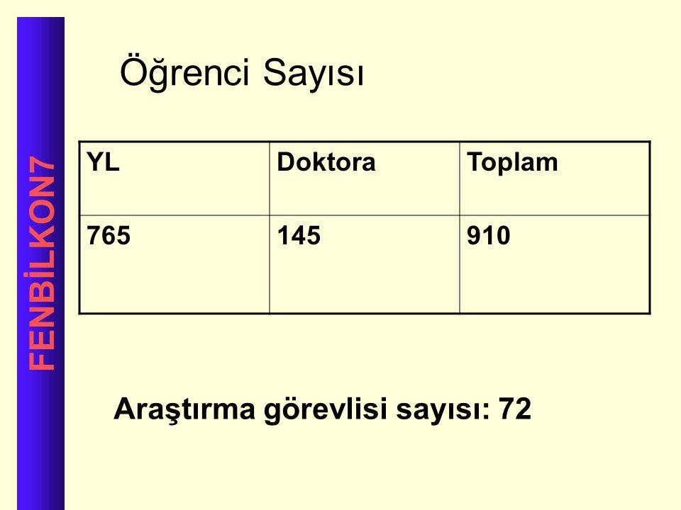 FENBİLKON7 Öğrenci Sayısı YLDoktoraToplam 765145910 Araştırma görevlisi sayısı: 72