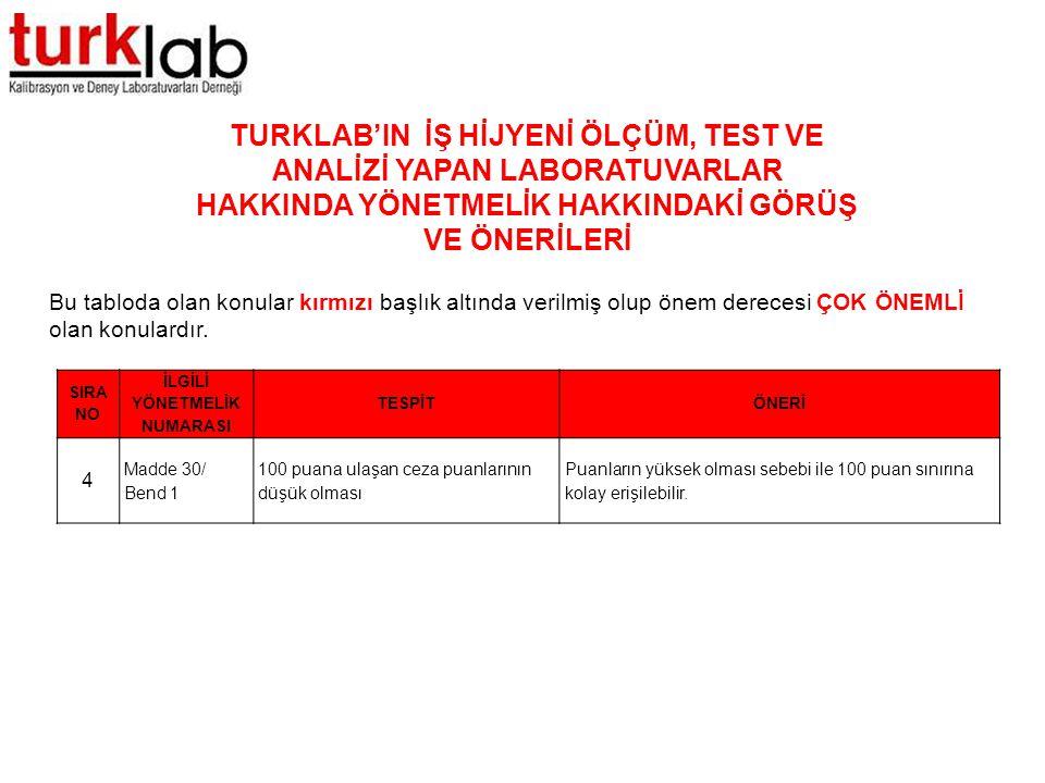 TURKLAB'IN İŞ HİJYENİ ÖLÇÜM, TEST VE ANALİZİ YAPAN LABORATUVARLAR HAKKINDA YÖNETMELİK HAKKINDAKİ GÖRÜŞ VE ÖNERİLERİ Bu tabloda olan konular kırmızı ba