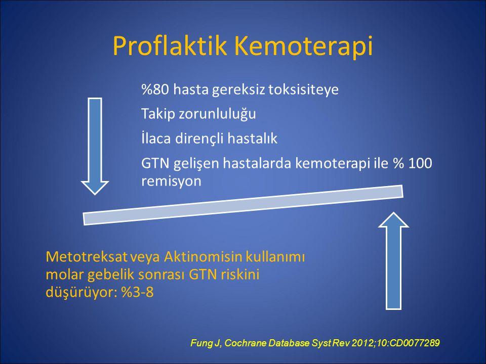Proflaktik Kemoterapi %80 hasta gereksiz toksisiteye Takip zorunluluğu İlaca dirençli hastalık GTN gelişen hastalarda kemoterapi ile % 100 remisyon Me
