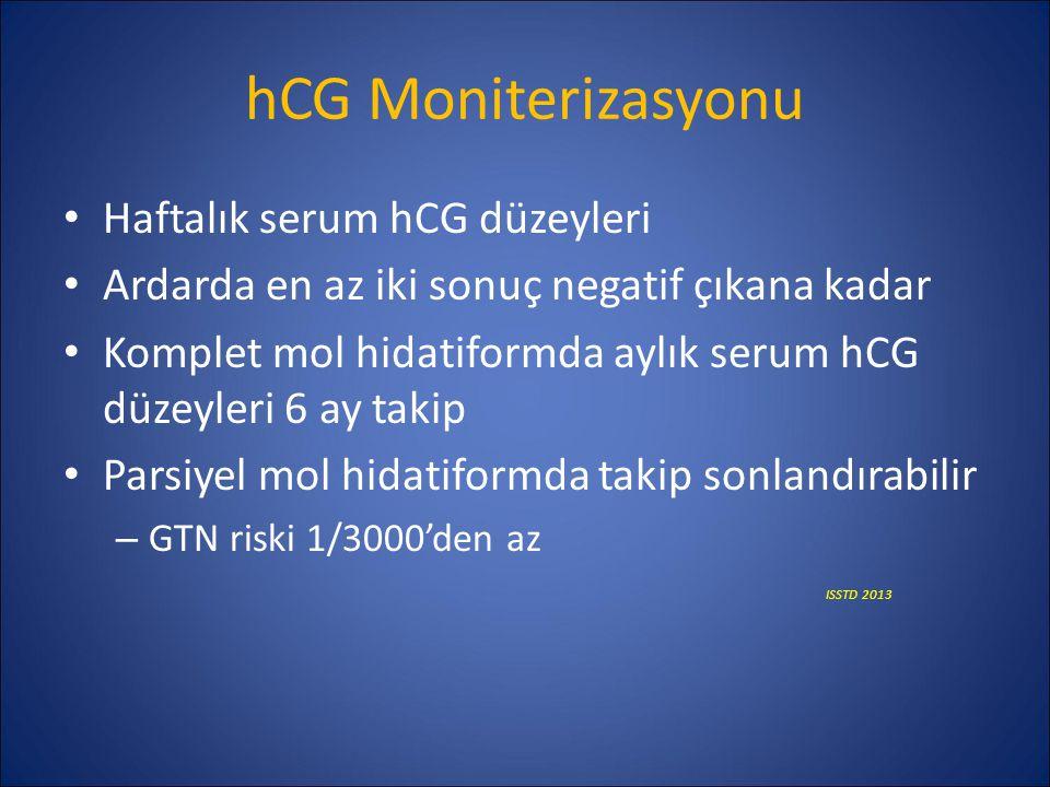 hCG Moniterizasyonu Haftalık serum hCG düzeyleri Ardarda en az iki sonuç negatif çıkana kadar Komplet mol hidatiformda aylık serum hCG düzeyleri 6 ay