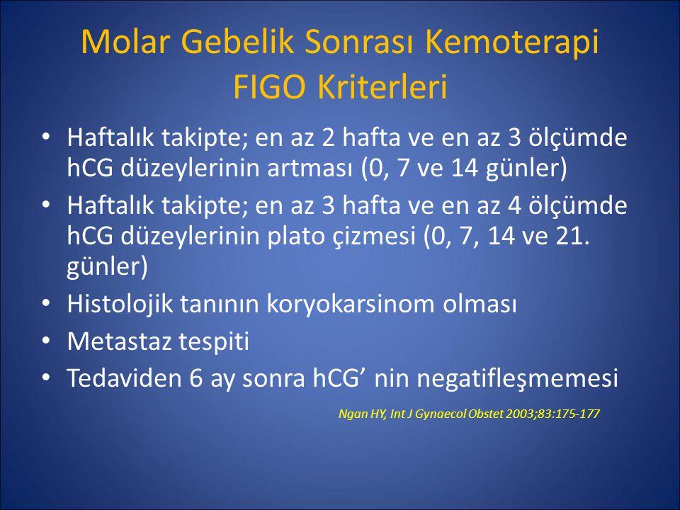 Molar Gebelik Sonrası Kemoterapi FIGO Kriterleri Haftalık takipte; en az 2 hafta ve en az 3 ölçümde hCG düzeylerinin artması (0, 7 ve 14 günler) Hafta