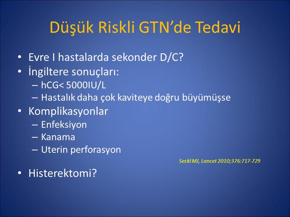 Düşük Riskli GTN'de Tedavi Evre I hastalarda sekonder D/C? İngiltere sonuçları: – hCG< 5000IU/L – Hastalık daha çok kaviteye doğru büyümüşse Komplikas