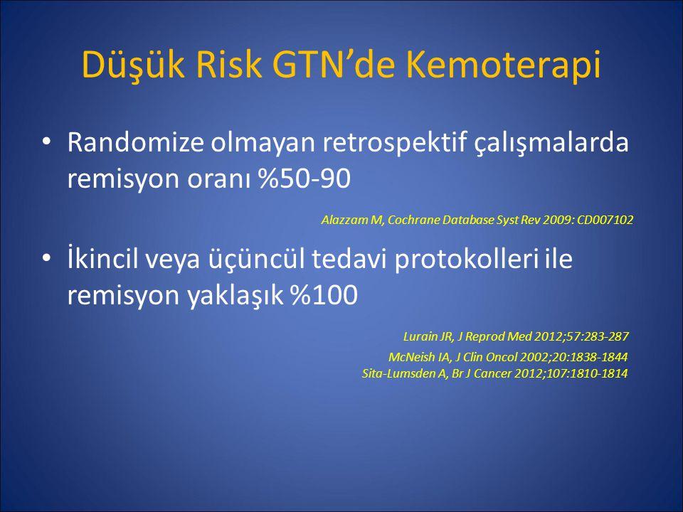 Düşük Risk GTN'de Kemoterapi Randomize olmayan retrospektif çalışmalarda remisyon oranı %50-90 Alazzam M, Cochrane Database Syst Rev 2009: CD007102 İk
