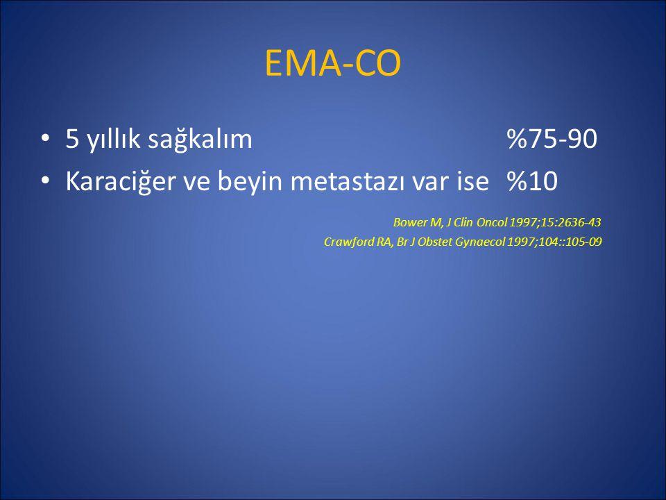 EMA-CO 5 yıllık sağkalım%75-90 Karaciğer ve beyin metastazı var ise %10 Bower M, J Clin Oncol 1997;15:2636-43 Crawford RA, Br J Obstet Gynaecol 1997;1