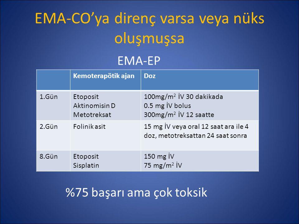 EMA-CO'ya direnç varsa veya nüks oluşmuşsa EMA-EP Kemoterapötik ajanDoz 1.GünEtoposit Aktinomisin D Metotreksat 100mg/m 2 İV 30 dakikada 0.5 mg İV bol